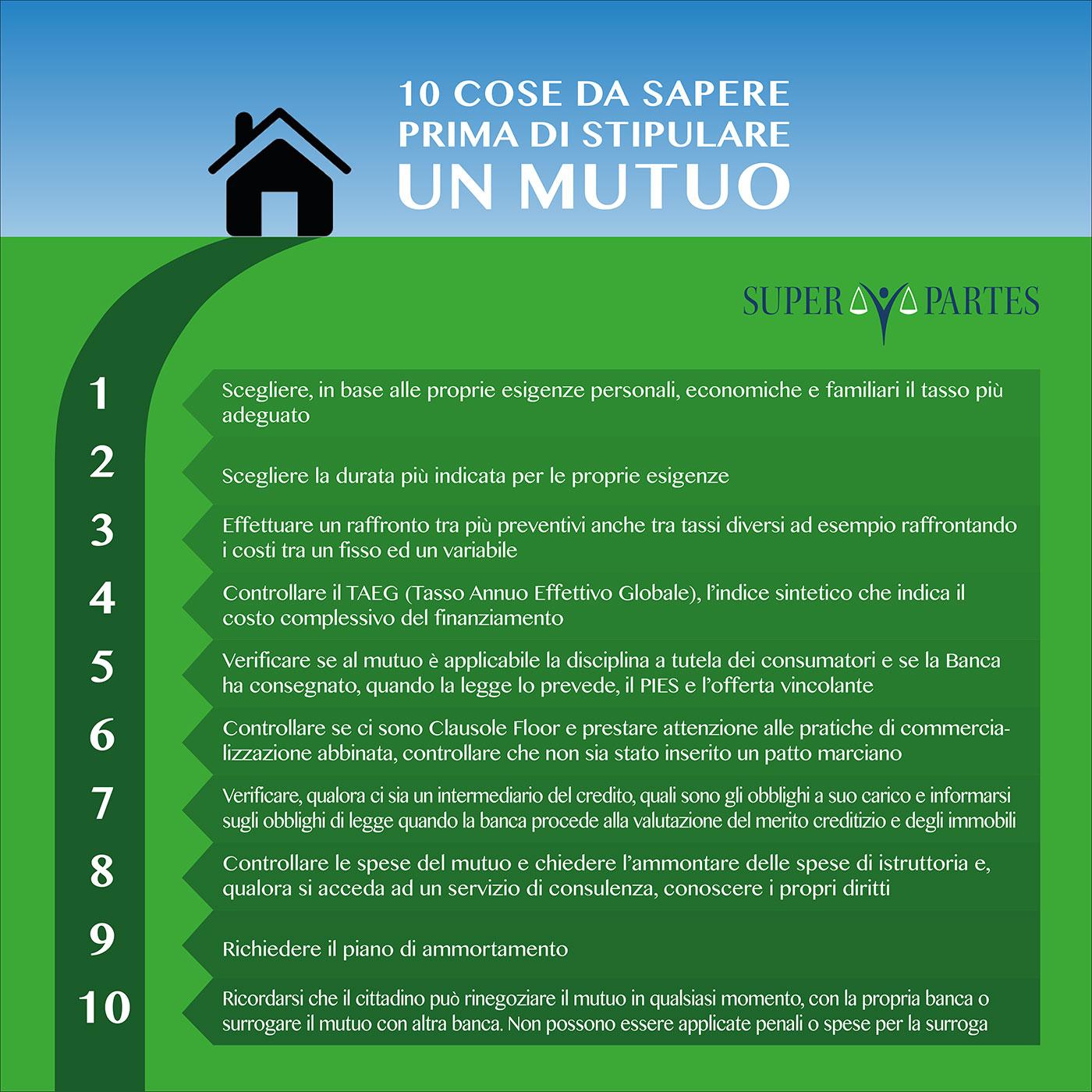 Chiedere un mutuo cool richiedi il mutuo webank in for Puoi ottenere un prestito per la terra